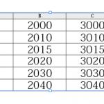 InDesign CS6_Text frame_001